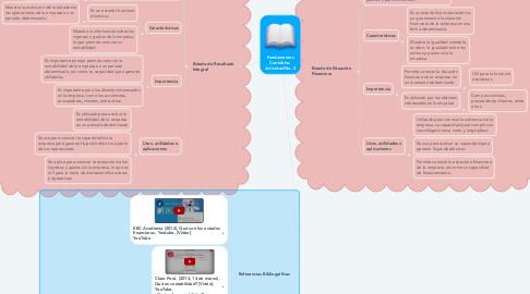 Mind Map: ENFOQUES PSICOLÓGICOS