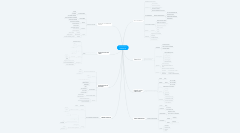 Mind Map: PSICOTERAPIAS HUMANISTAS