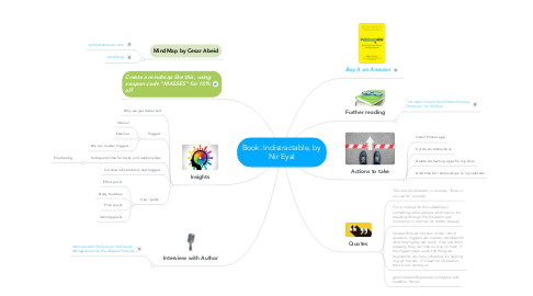 Mind Map: Book: Indistractable, by Nir Eyal