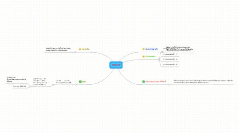 Mind Map: สมดุลเคมี