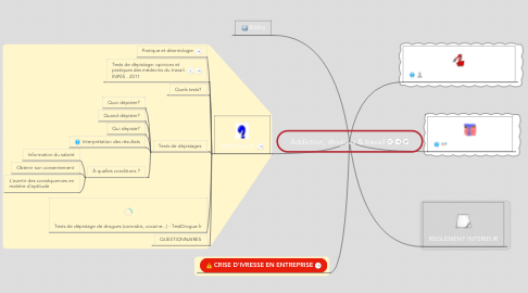 Mind Map: Addiction, drogues & travail 