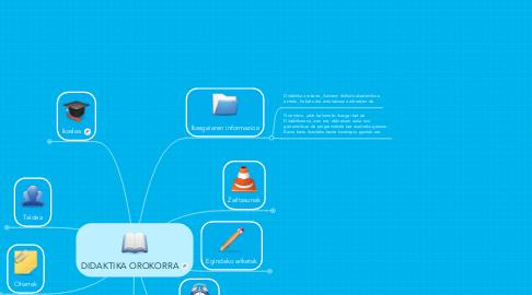 Mind Map: DIDAKTIKA OROKORRA