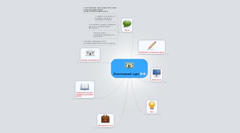 Mind Map: Элективный курс