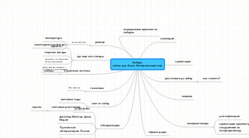 Mind Map: Звёзды. кейсы для блока Материальный мир