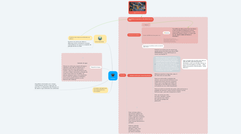 Mind Map: Cartazes
