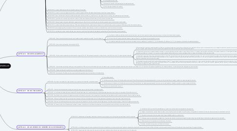 Mind Map: ACUERDO 065 TITULO II DISPOSICIONES GENERALES