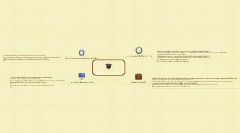 Mind Map: คณิตศาตร์กับชีวิตประจำวัน