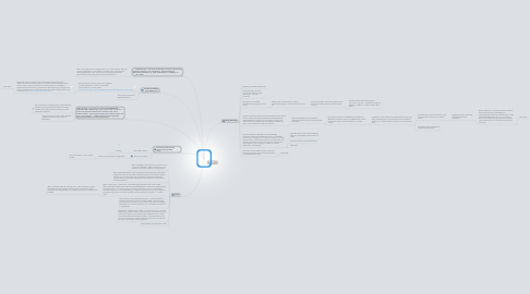 Mind Map: March 16  QEP Rubrics and Grading