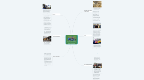 Mind Map: How Soccer Explains the World - soccer gives a unique insight into the relationship between identities, globalism, and nationalism