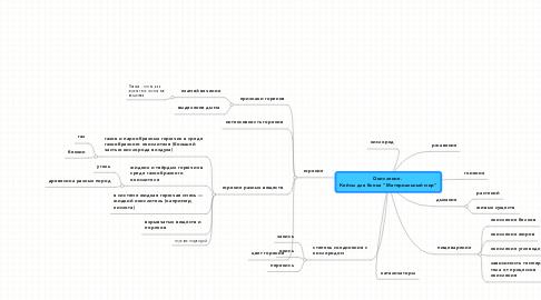 """Mind Map: Окисление.  Кейсы для блока """"Материальный мир"""""""