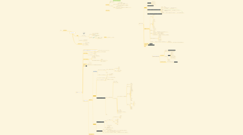 Mind Map: TOK STR Dev