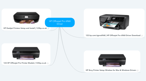 Mind Map: HP Officejet Pro 6968 Driver