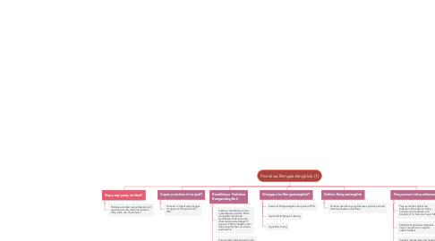 Mind Map: Peristiwa Rengasdengklok (1)