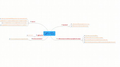 Mind Map: ปฏิบัติการเคมีทั่วไป 2 ปฏิบัติการที่ 3 สมดุลเคมี