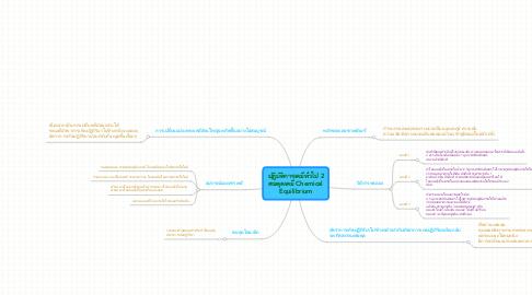 Mind Map: ปฏิบัติการเคมีทั่วไป 2 สมดุลเคมี Chemical Equilibrium