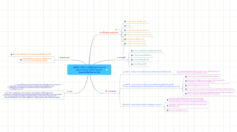 Mind Map: ปฏิบัติการเรื่อง ค่าคงที่ผลคูณการละลายและความสามารถในการละลายของแคลเซียมไฮดรอกไซด์
