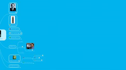 Mind Map: Еволюція комп'ютера