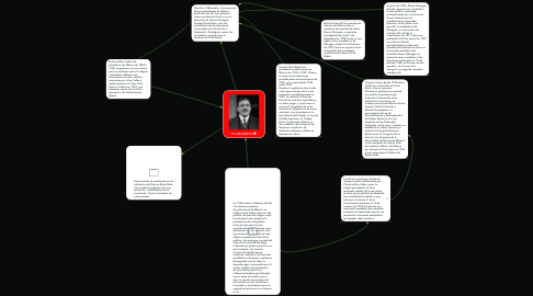Mind Map: EL MAXIMATO
