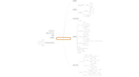 Mind Map: Prostaff_神谷純平 プロフィール