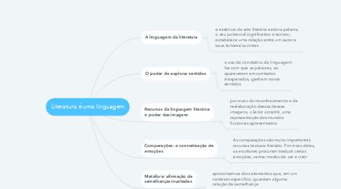 Mind Map: Literatura é uma linguagem