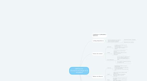 Mind Map: CAPITULO II  El consumo de drogas en la actualidad