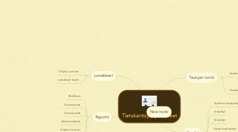 Mind Map: Tietokantojen perusteet