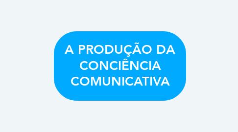 Mind Map: A PRODUÇÃO DA CONCIÊNCIA COMUNICATIVA
