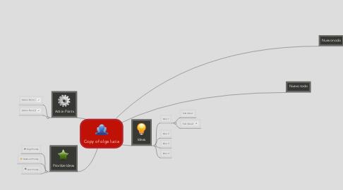 Mind Map: Copy of olga lucia