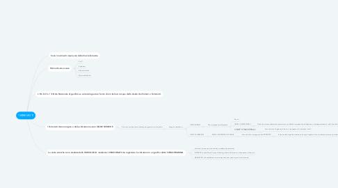 Mind Map: TERREMOTI
