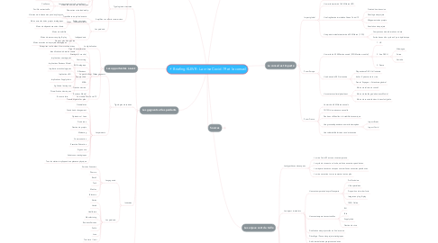Mind Map: ⚡️ Briefing KLEVR : La crise Covid-19 et le conseil