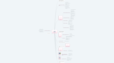 Mind Map: The Last Lesson