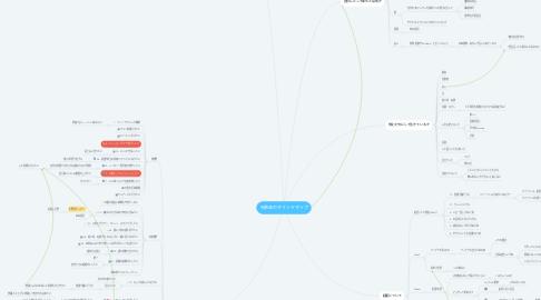 Mind Map: 石原卓のマインドマップ