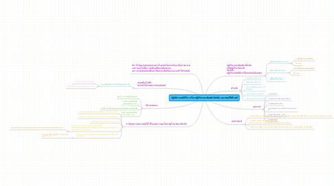 Mind Map: ปฎิบัติการเคมีทั่วไป 2 เรื่อง ปฎิกิริยาออกซิเดชัน-รีดักชัน และเซลล์ไฟฟ้าเคมี