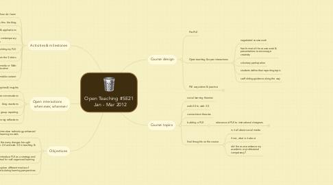 Mind Map: Open Teaching #SE21   Jan - Mar 2012