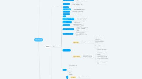 Mind Map: ONCOLOGÍA