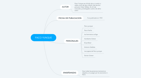 Mind Map: PACO YUNQUE