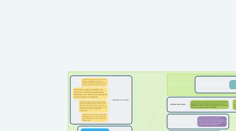 Mind Map: La evaluación subjetiva de las consecuencias monetarias.