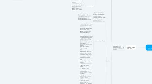Mind Map: Приветствие, идентификация. Какой у вас вопрос?