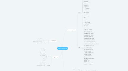 Mind Map: Matrix_optimization