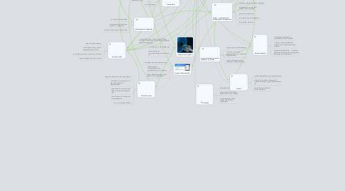 Mind Map: Modern eszközök a pedagógiában   Tóthné Vezsenyi Helga