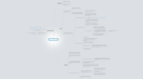 Mind Map: Lab 8/9 Mar 19 / 21