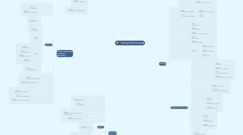 Mind Map: Coburg contra Corona