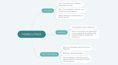 Mind Map: PADRES LATINOS
