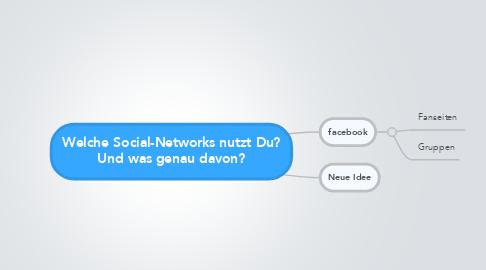 Mind Map: Welche Social-Networks nutzt Du? Und was genau davon?