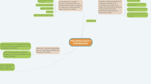 Mind Map: PSICOPATOLOGÍA Y NORMALIDAD