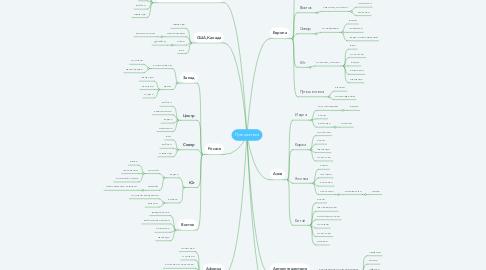 Mind Map: Путешествия