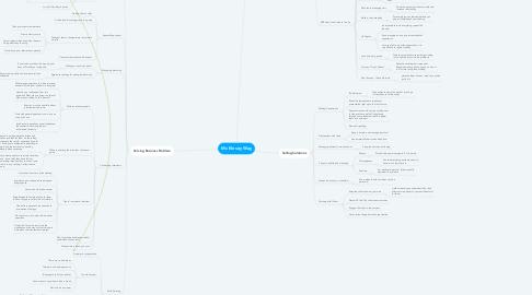 Mind Map: Mc Kinsey Way