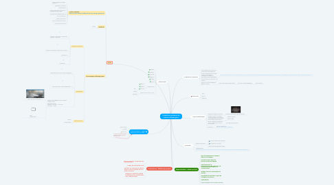 Mind Map: Faisabilité et pertinence de réaliser un Escape game