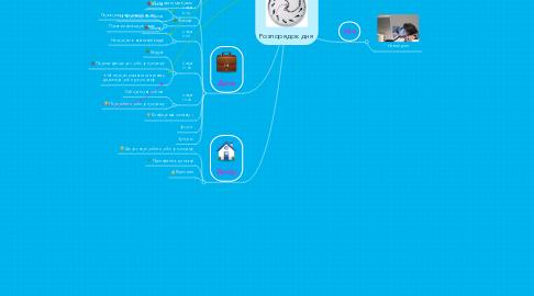 Mind Map: Розпорядок дня