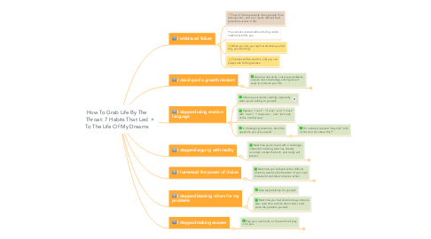 Mind Map: How To Grab Life By The Throat: 7 Habits That Led To The Life Of My Dreams